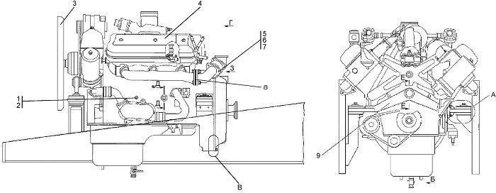 0902-01-1СП Установка двигателя ЯМЗ 236ДК-7